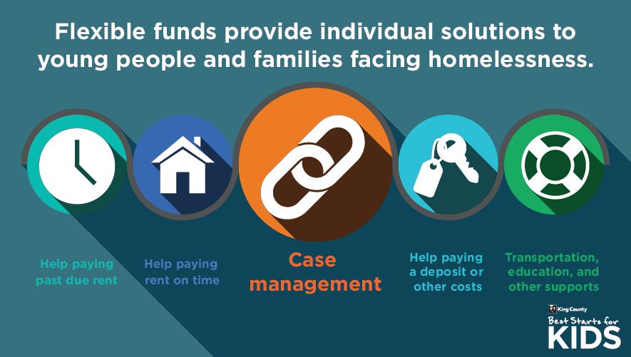 flexible funds