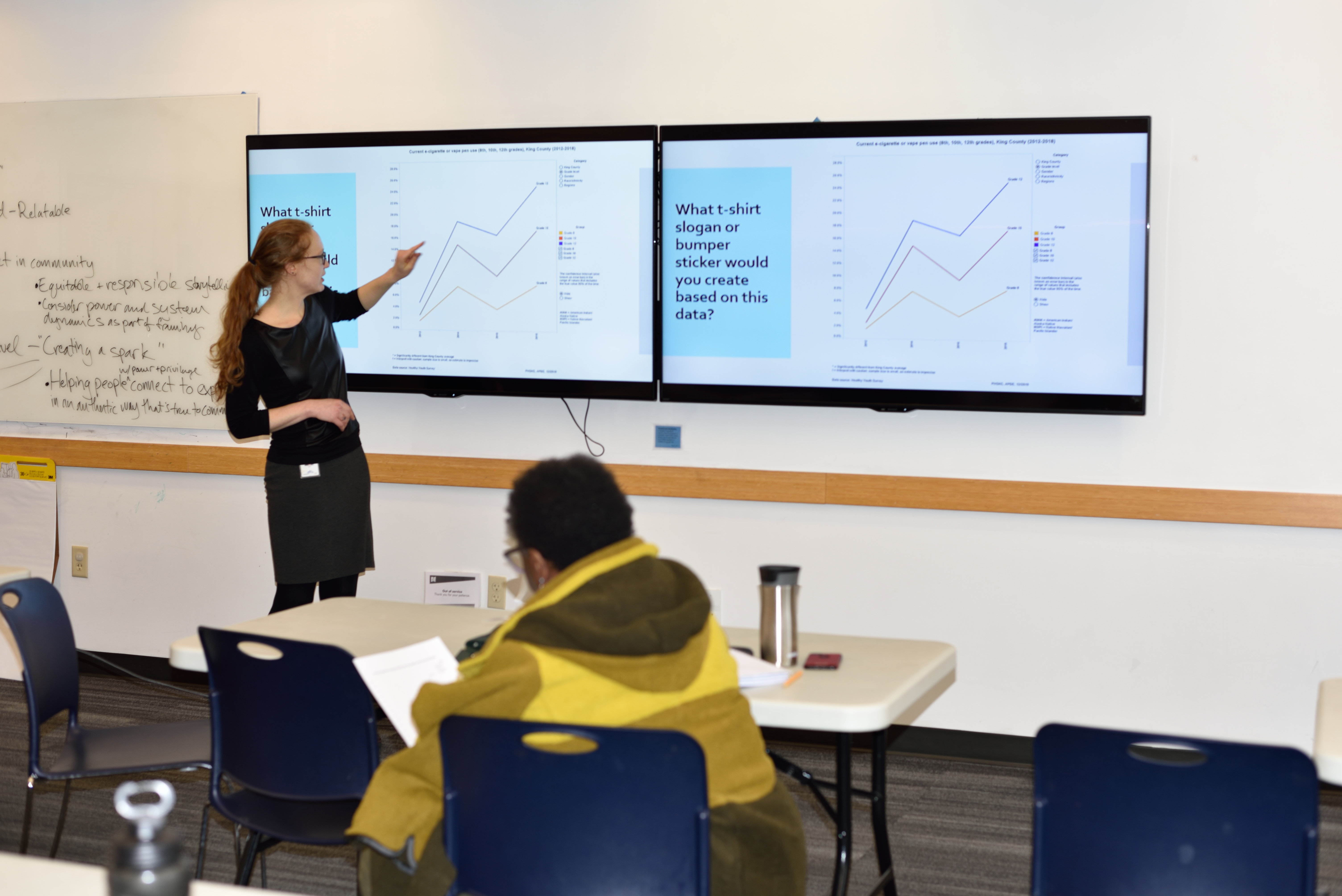 a trainer presents a data workshop